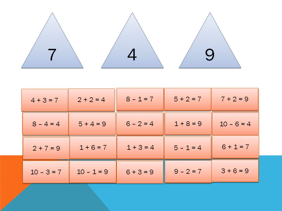 1 + 8 = 7 7 4 4 9 9 4 + 3 = 4 + 3 = 7 10 – 3 = 10 – 3 = 7 8 – 4 = 8 – 4 = 4 2 + 7 = 2 + 7 = 9 2 + 2 = 2 + 2 = 4 5 + 4 = 5 + 4 = 9 1 + 6 = 1 + 6 = 7 10 – 1 = 10 – 1 = 9 8 – 1 = 6 – 2 = 8 – 1 = 7 6 – 2 = 4 5 – 1 = 1 + 8 = 9 1 + 3 = 1 + 3 = 4 5 + 2 = 3 + 6 = 5 + 2 = 7 6 + 3 = 6 + 3 = 9 9 – 2 = 5 – 1 = 4 9 – 2 = 7 10 – 6 = 3 + 6 = 9 7 + 2 = 7 + 2 = 9 10 – 6 = 4 6 + 1 = 6 + 1 = 7