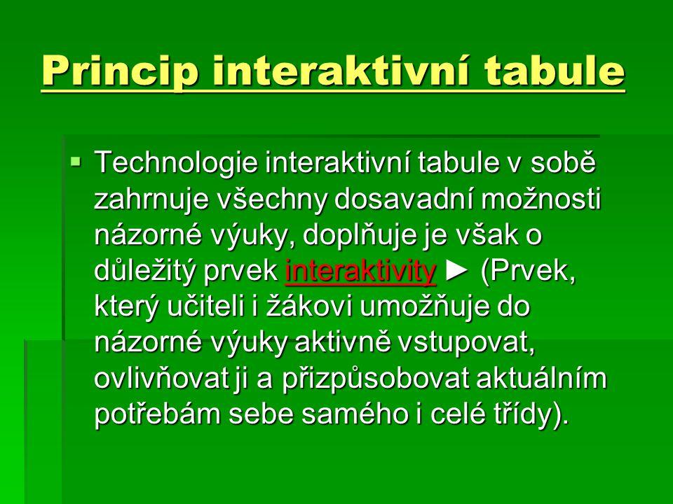 Princip interaktivní tabule  Technologie interaktivní tabule v sobě zahrnuje všechny dosavadní možnosti názorné výuky, doplňuje je však o důležitý prvek interaktivity ► (Prvek, který učiteli i žákovi umožňuje do názorné výuky aktivně vstupovat, ovlivňovat ji a přizpůsobovat aktuálním potřebám sebe samého i celé třídy).