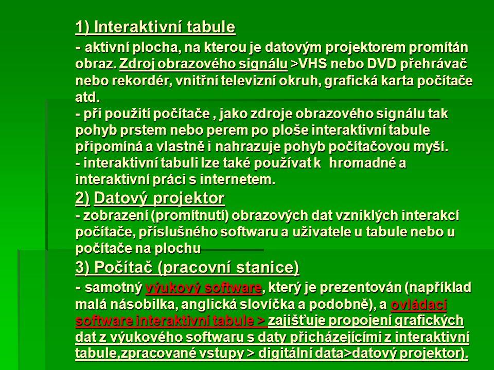 1) Interaktivní tabule - aktivní plocha, na kterou je datovým projektorem promítán obraz.