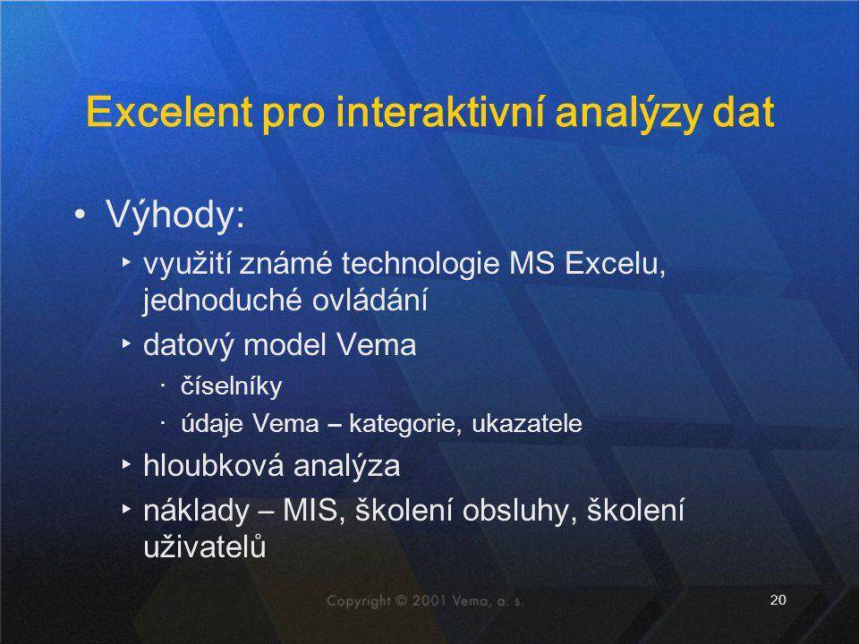 20 Excelent pro interaktivní analýzy dat Výhody: ▸využití známé technologie MS Excelu, jednoduché ovládání ▸datový model Vema ‧číselníky ‧údaje Vema –