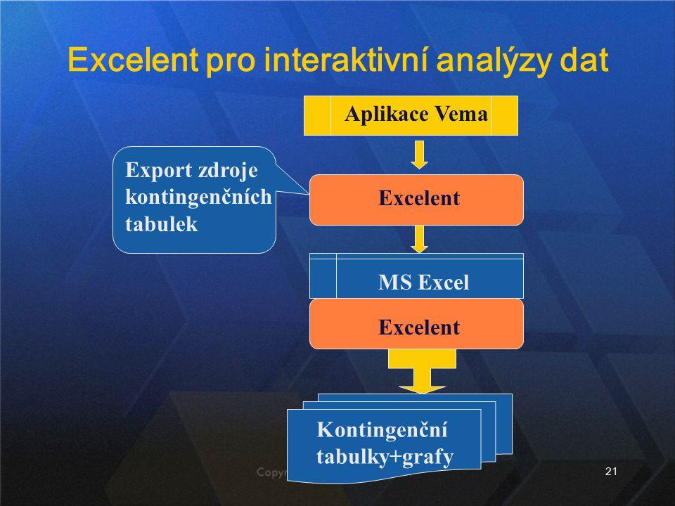 21 Excelent pro interaktivní analýzy dat Aplikace Vema Excelent MS Excel Kontingenční tabulky+grafy Excelent Export zdroje kontingenčních tabulek