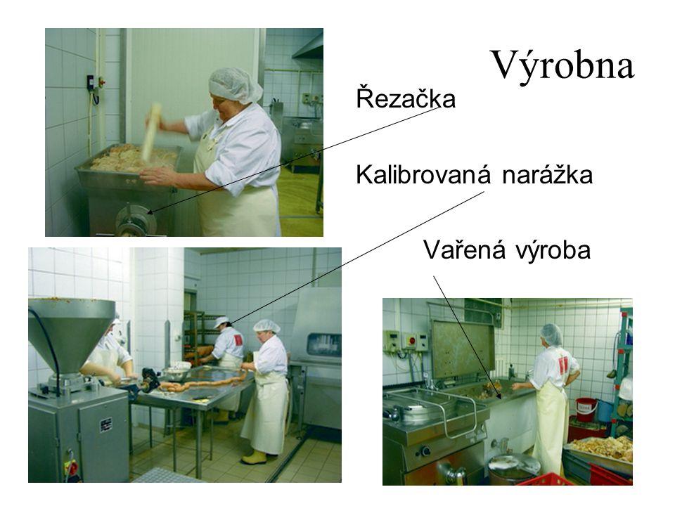 Výrobna Řezačka Kalibrovaná narážka Vařená výroba