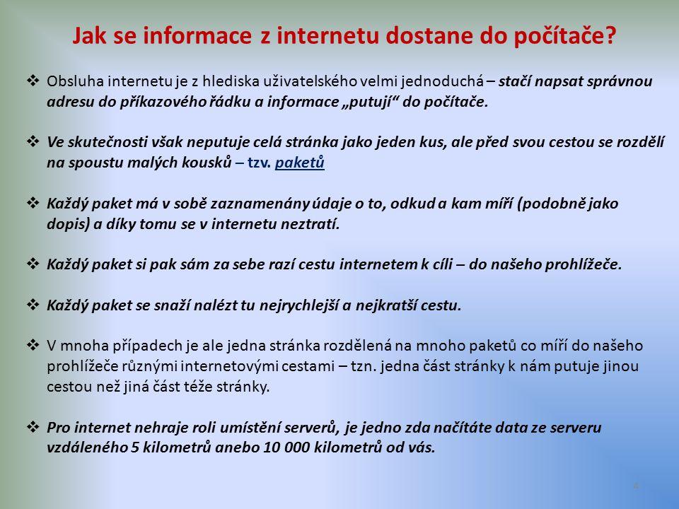 4 Jak se informace z internetu dostane do počítače.