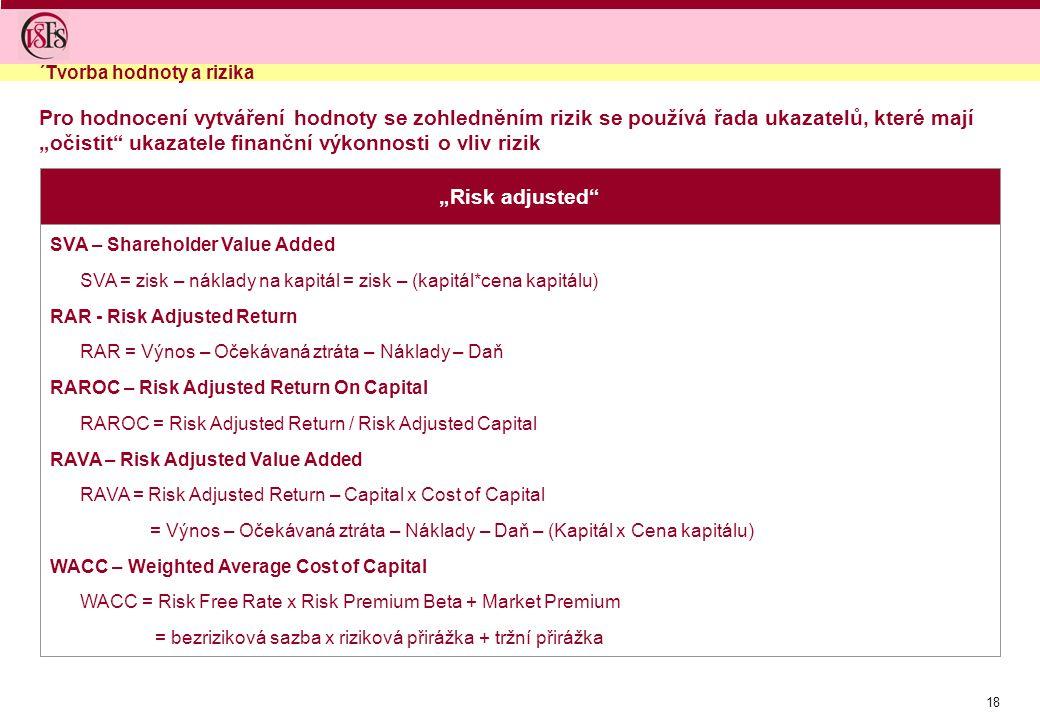 """18 SVA – Shareholder Value Added SVA = zisk – náklady na kapitál = zisk – (kapitál*cena kapitálu) RAR - Risk Adjusted Return RAR = Výnos – Očekávaná ztráta – Náklady – Daň RAROC – Risk Adjusted Return On Capital RAROC = Risk Adjusted Return / Risk Adjusted Capital RAVA – Risk Adjusted Value Added RAVA = Risk Adjusted Return – Capital x Cost of Capital = Výnos – Očekávaná ztráta – Náklady – Daň – (Kapitál x Cena kapitálu) WACC – Weighted Average Cost of Capital WACC = Risk Free Rate x Risk Premium Beta + Market Premium = bezriziková sazba x riziková přirážka + tržní přirážka """"Risk adjusted ´Tvorba hodnoty a rizika Pro hodnocení vytváření hodnoty se zohledněním rizik se používá řada ukazatelů, které mají """"očistit ukazatele finanční výkonnosti o vliv rizik"""