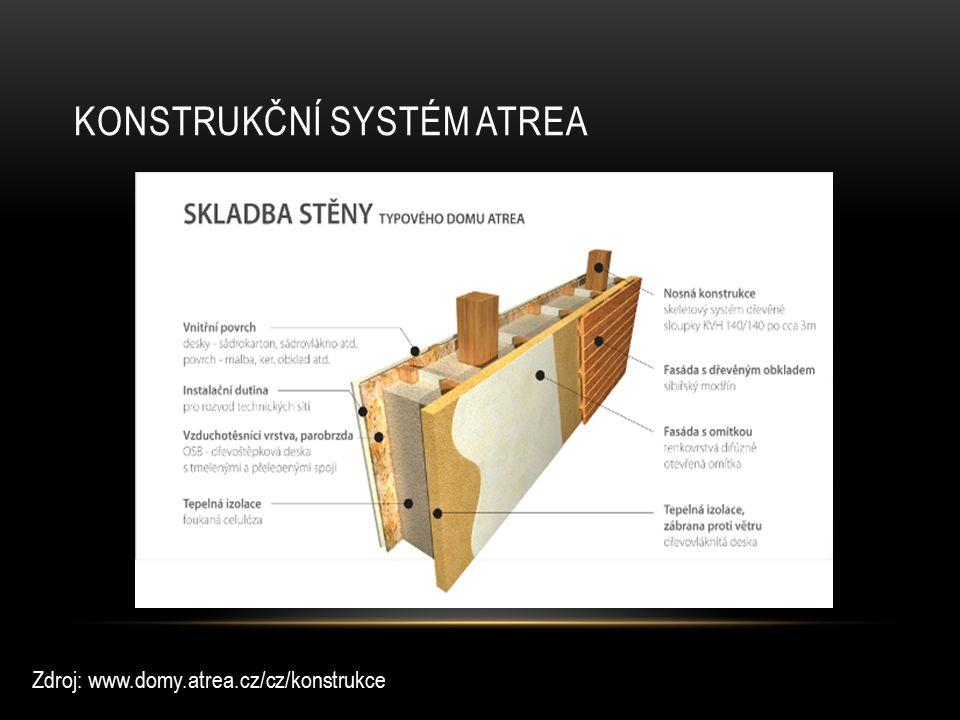 KONSTRUKČNÍ SYSTÉM ATREA Zdroj: www.domy.atrea.cz/cz/konstrukce