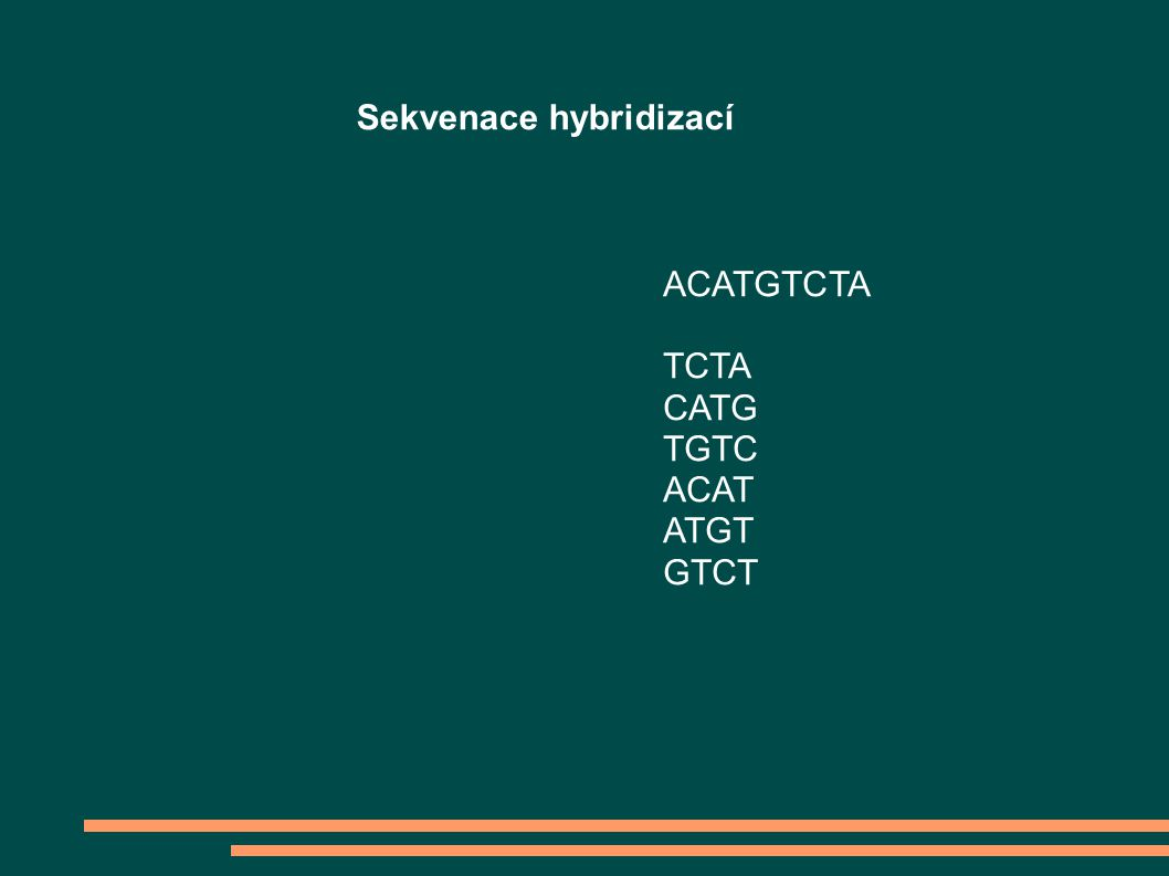 Sekvenace hybridizací ? CGT ACG GAC TCG GCG CGG GTC CGC GGA