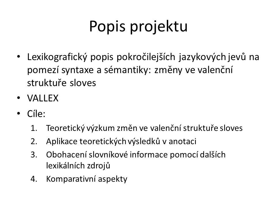 Popis projektu Lexikografický popis pokročilejších jazykových jevů na pomezí syntaxe a sémantiky: změny ve valenční struktuře sloves VALLEX Cíle: 1.Te