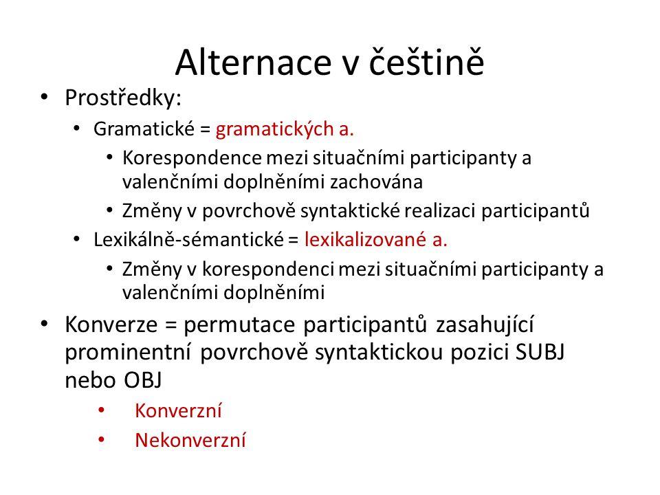 Alternace v češtině Prostředky: Gramatické = gramatických a. Korespondence mezi situačními participanty a valenčními doplněními zachována Změny v povr