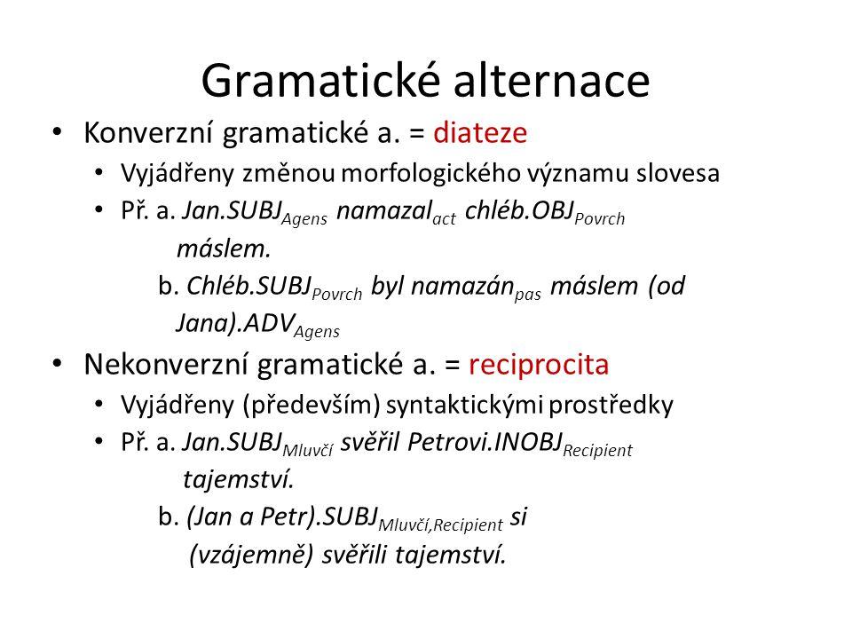 Gramatické alternace Konverzní gramatické a. = diateze Vyjádřeny změnou morfologického významu slovesa Př. a. Jan.SUBJ Agens namazal act chléb.OBJ Pov