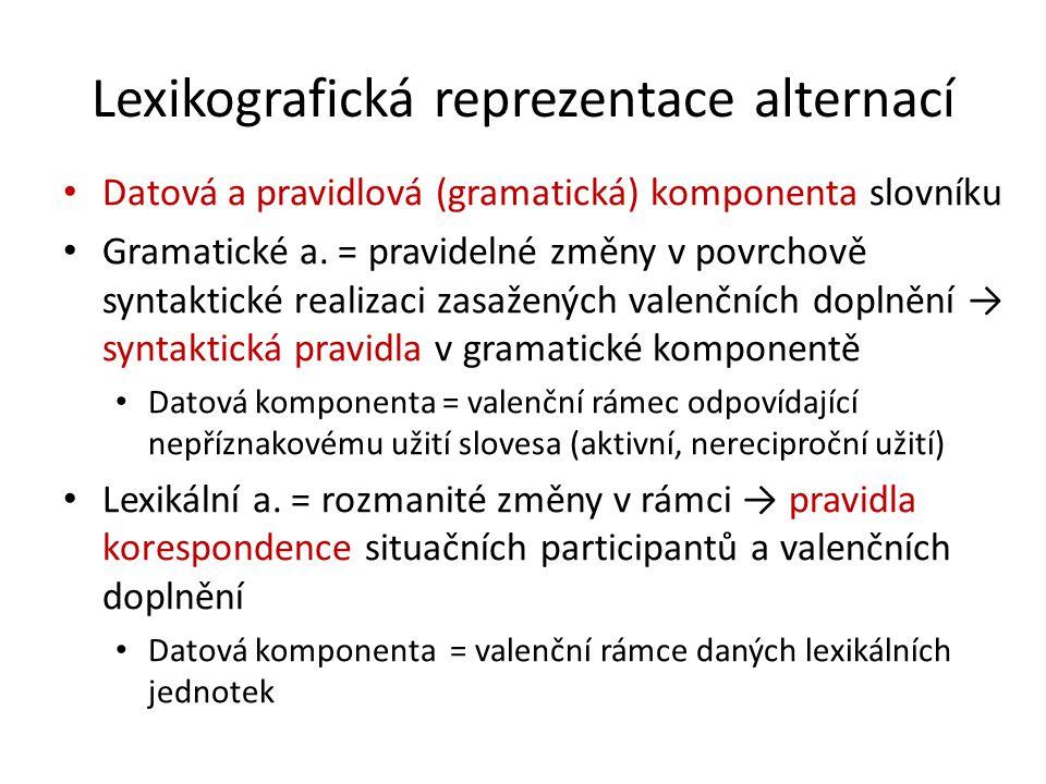 Lexikografická reprezentace alternací Datová a pravidlová (gramatická) komponenta slovníku Gramatické a. = pravidelné změny v povrchově syntaktické re