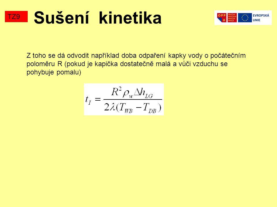 Sušení kinetika TZ9 Z toho se dá odvodit například doba odpaření kapky vody o počátečním poloměru R (pokud je kapička dostatečně malá a vůči vzduchu s