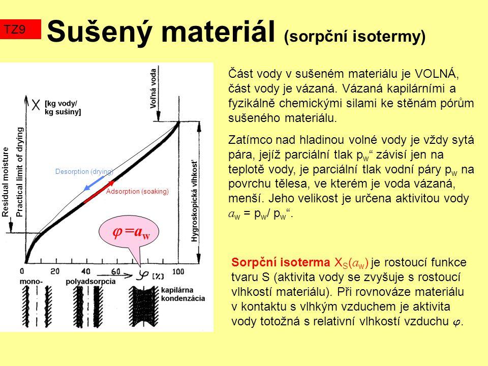 Sušený materiál (sorpční isotermy) TZ9 Část vody v sušeném materiálu je VOLNÁ, část vody je vázaná. Vázaná kapilárními a fyzikálně chemickými silami k