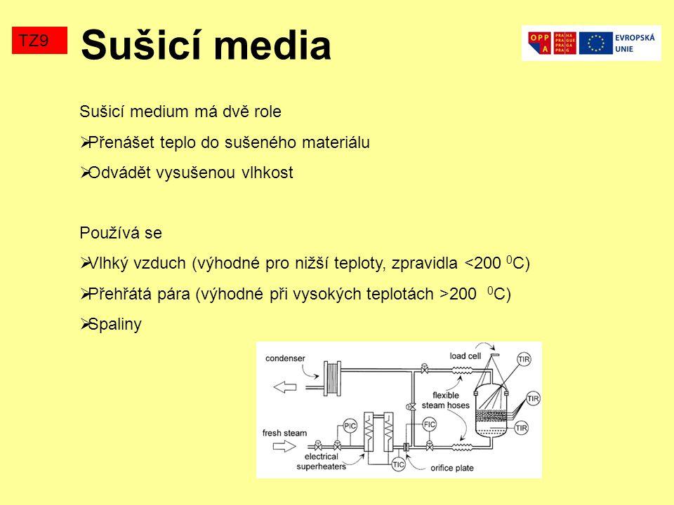 Sušicí media TZ9 Sušicí medium má dvě role  Přenášet teplo do sušeného materiálu  Odvádět vysušenou vlhkost Používá se  Vlhký vzduch (výhodné pro n