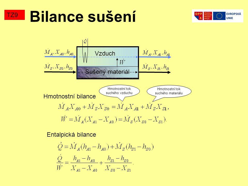 Bilance sušení TZ9 Vzduch Sušený materiál Hmotnostní bilance Entalpická bilance Hmotnostní tok suchého vzduchu Hmotnostní tok suchého materiálu