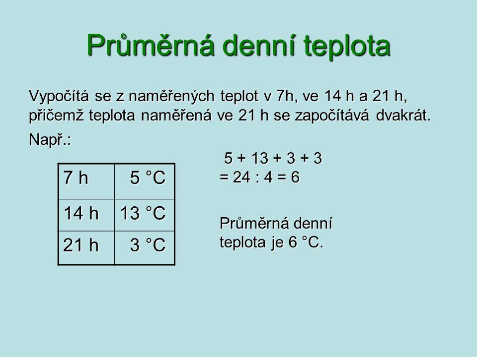 Průměrná denní teplota Vypočítá se z naměřených teplot v 7h, ve 14 h a 21 h, přičemž teplota naměřená ve 21 h se započítává dvakrát. Např.: 5 + 13 + 3