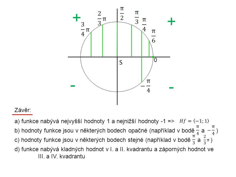 a) funkce nabývá nejvyšší hodnoty 1 a nejnižší hodnoty -1 => Závěr: b) hodnoty funkce jsou v některých bodech opačné (například v bodě a ) c) hodnoty funkce jsou v některých bodech stejné (například v bodě a ) d) funkce nabývá kladných hodnot v I.