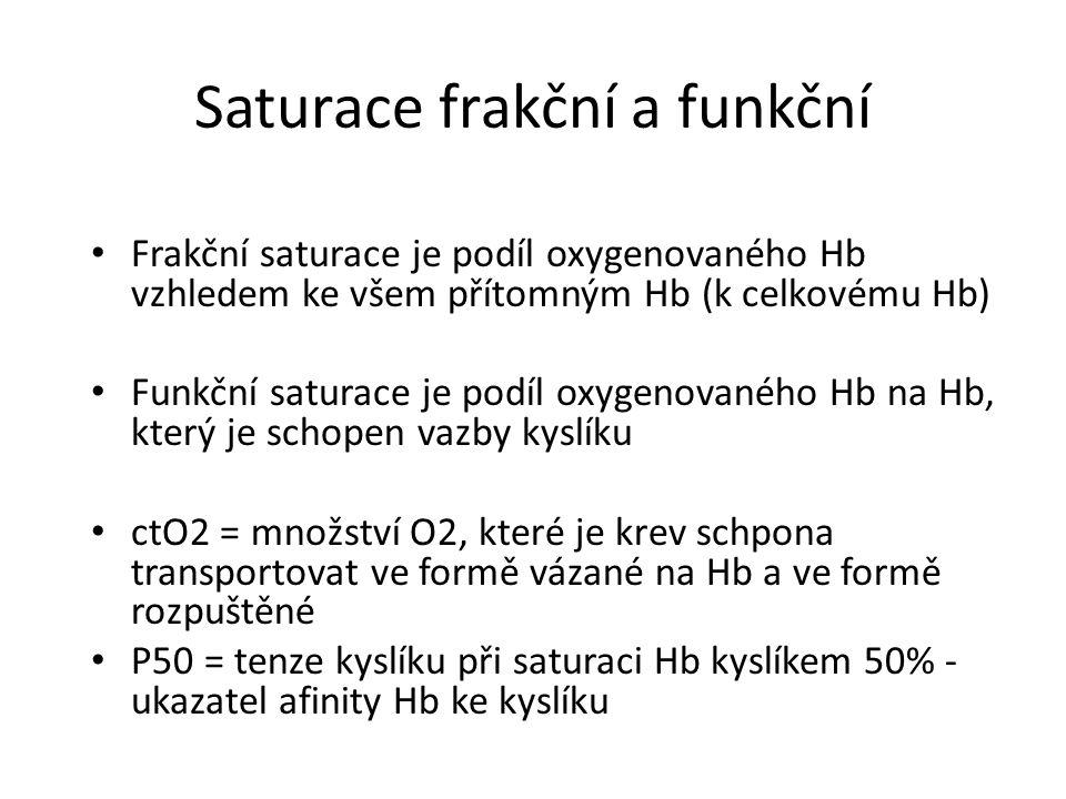 Saturace frakční a funkční Frakční saturace je podíl oxygenovaného Hb vzhledem ke všem přítomným Hb (k celkovému Hb) Funkční saturace je podíl oxygenovaného Hb na Hb, který je schopen vazby kyslíku ctO2 = množství O2, které je krev schpona transportovat ve formě vázané na Hb a ve formě rozpuštěné P50 = tenze kyslíku při saturaci Hb kyslíkem 50% - ukazatel afinity Hb ke kyslíku