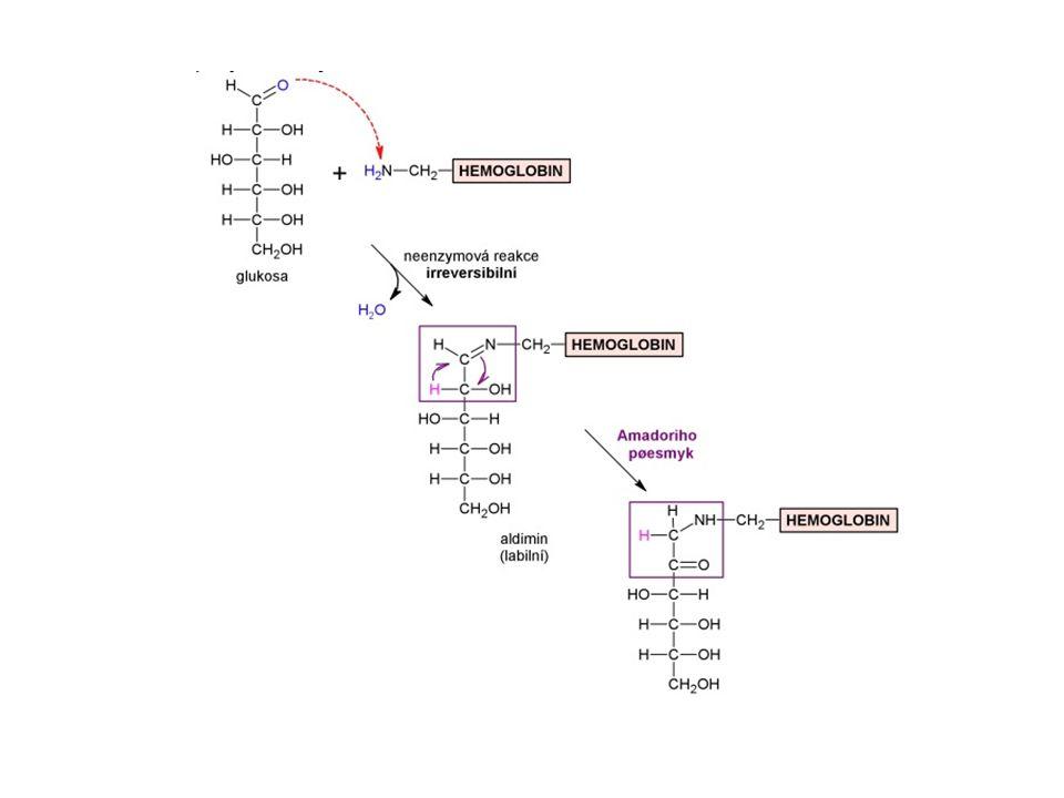 Glykovaný hemoglobin, 1968 HBA, HBA 2, HBF HBA 1 – glykace valinu v N-terminální části beta řetězce: aldimin (24 h), ketoamin HBA 1a1 – fruktosa 1,6-bifosfát HBA 1a2 – glukosa-6-fosfát HBA 1b – kyselina pyrohroznová HBA 1c – D-glukosa – tvoří cca 80 % HBA 1 HBA 2c – D-glukosa Jiná glykace Hb – lysin alfa řetězců atd.