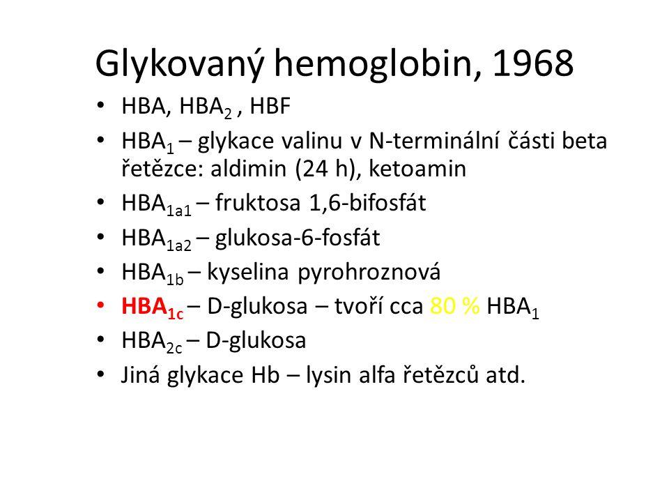 Glykovaný hemoglobin, 1968 HBA, HBA 2, HBF HBA 1 – glykace valinu v N-terminální části beta řetězce: aldimin (24 h), ketoamin HBA 1a1 – fruktosa 1,6-b