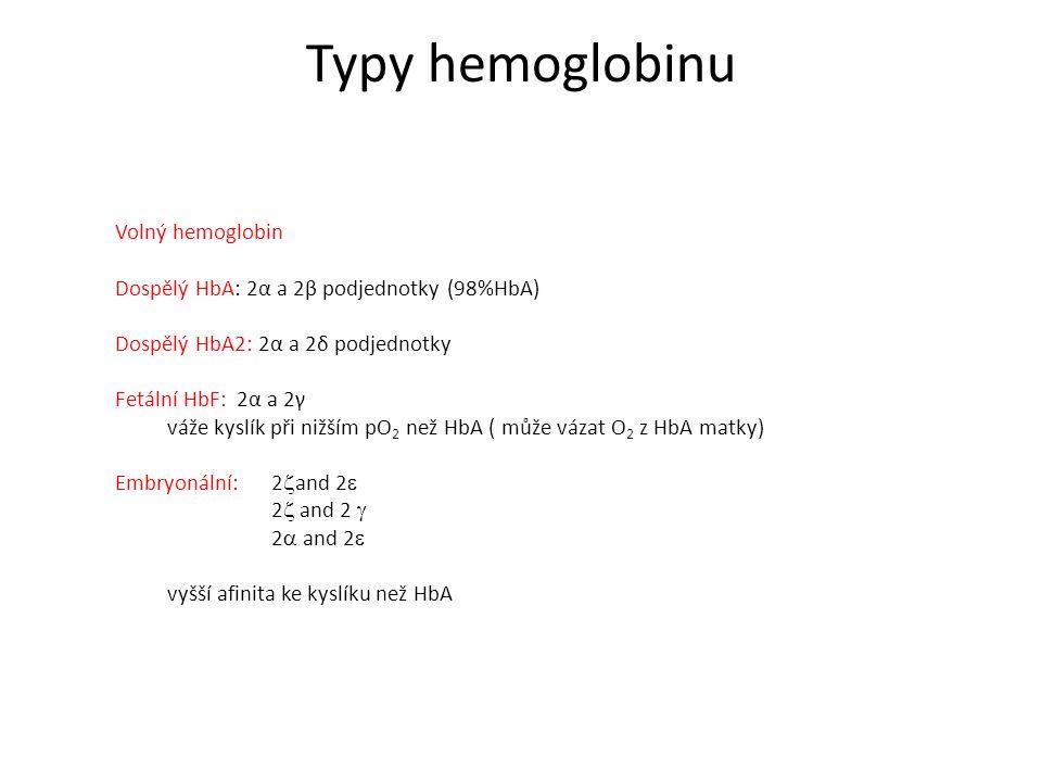Typy hemoglobinu Volný hemoglobin Dospělý HbA: 2α a 2β podjednotky (98%HbA) Dospělý HbA2: 2α a 2δ podjednotky Fetální HbF: 2α a 2γ váže kyslík při nižším pO 2 než HbA ( může vázat O 2 z HbA matky) Embryonální: 2  and 2  2  and 2  2  and 2  vyšší afinita ke kyslíku než HbA
