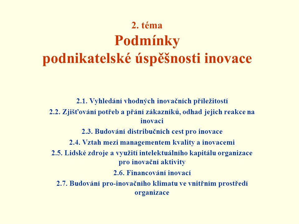 2.téma Podmínky podnikatelské úspěšnosti inovace 2.1.
