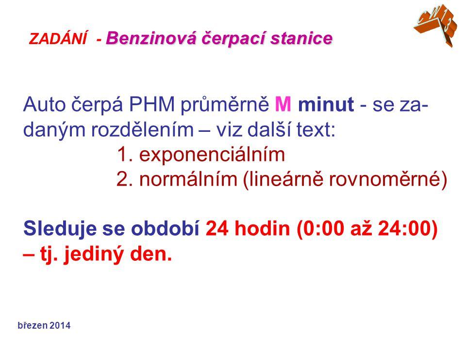 Auto čerpá PHM průměrně M minut - se za- daným rozdělením – viz další text: 1. exponenciálním 2. normálním (lineárně rovnoměrné) Sleduje se období 24