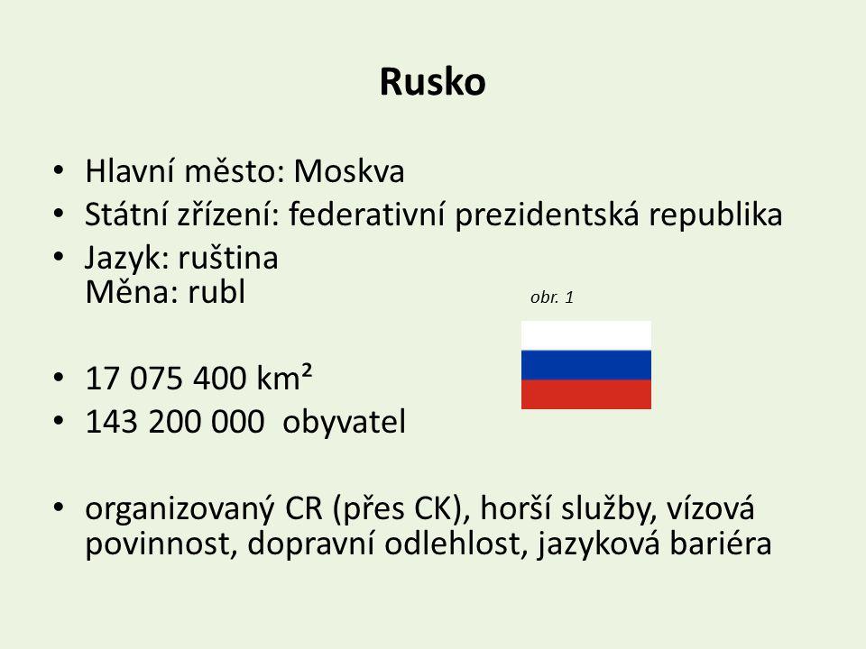 Rusko Hlavní město: Moskva Státní zřízení: federativní prezidentská republika Jazyk: ruština Měna: rubl obr. 1 17 075 400 km² 143 200 000 obyvatel org