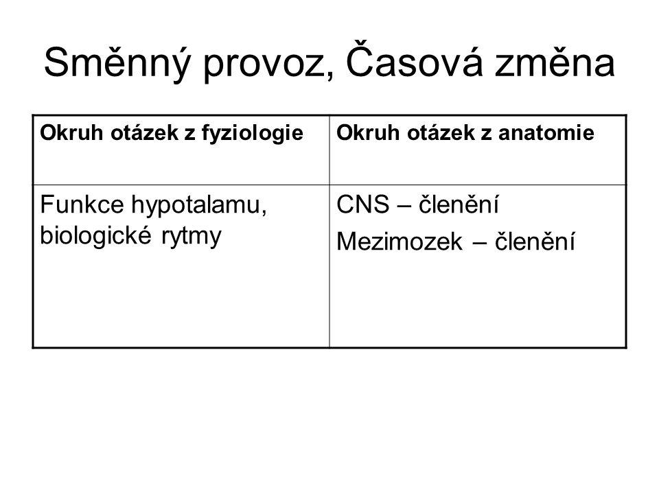 Směnný provoz, Časová změna Okruh otázek z fyziologieOkruh otázek z anatomie Funkce hypotalamu, biologické rytmy CNS – členění Mezimozek – členění