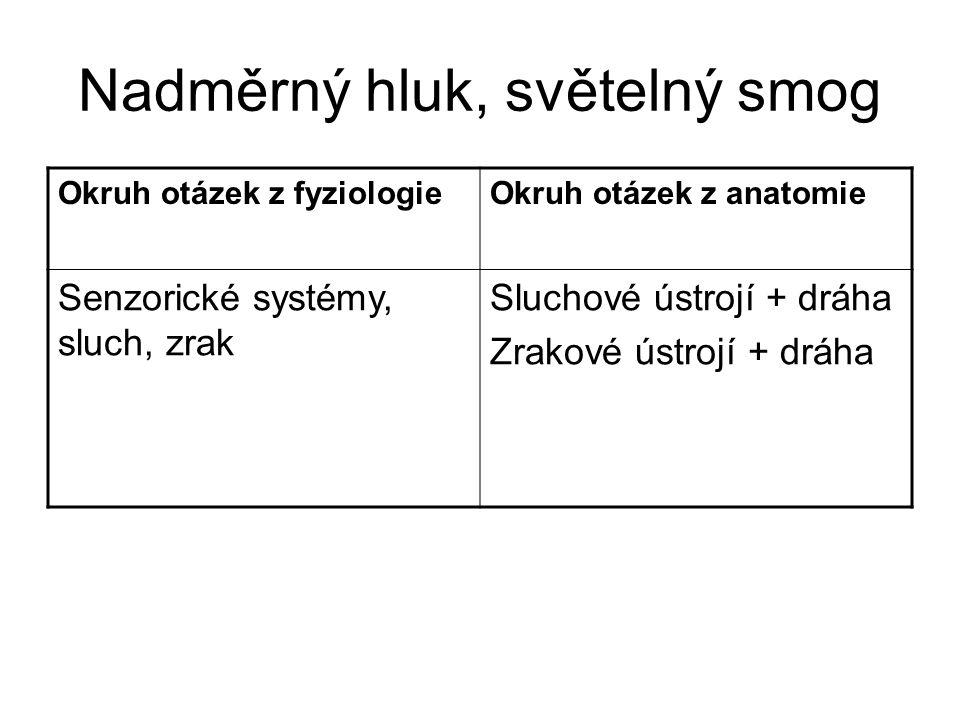 Nadměrný hluk, světelný smog Okruh otázek z fyziologieOkruh otázek z anatomie Senzorické systémy, sluch, zrak Sluchové ústrojí + dráha Zrakové ústrojí + dráha