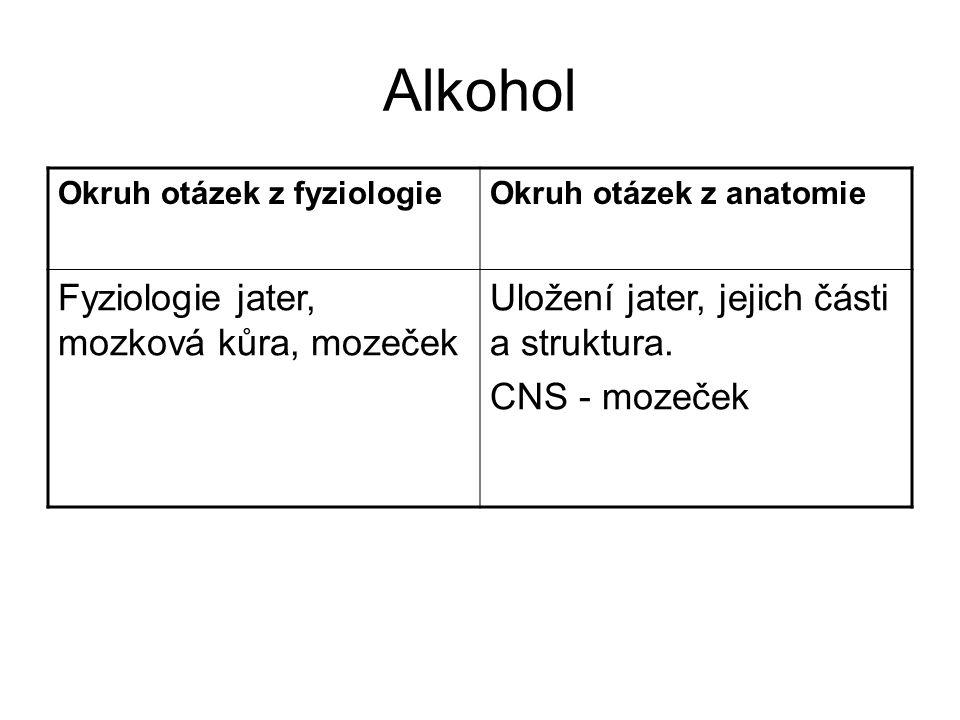 Alkohol Okruh otázek z fyziologieOkruh otázek z anatomie Fyziologie jater, mozková kůra, mozeček Uložení jater, jejich části a struktura.