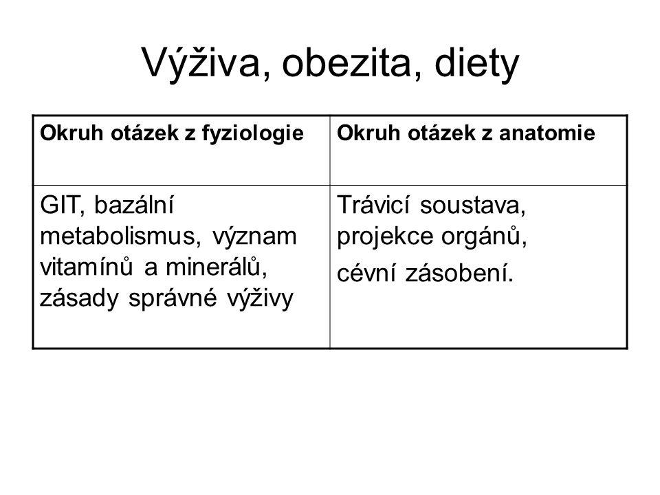 Výživa, obezita, diety Okruh otázek z fyziologieOkruh otázek z anatomie GIT, bazální metabolismus, význam vitamínů a minerálů, zásady správné výživy Trávicí soustava, projekce orgánů, cévní zásobení.