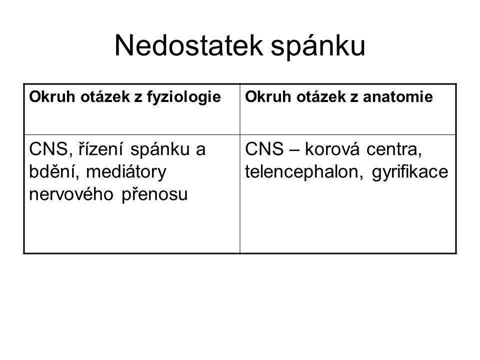 Nedostatek spánku Okruh otázek z fyziologieOkruh otázek z anatomie CNS, řízení spánku a bdění, mediátory nervového přenosu CNS – korová centra, telencephalon, gyrifikace
