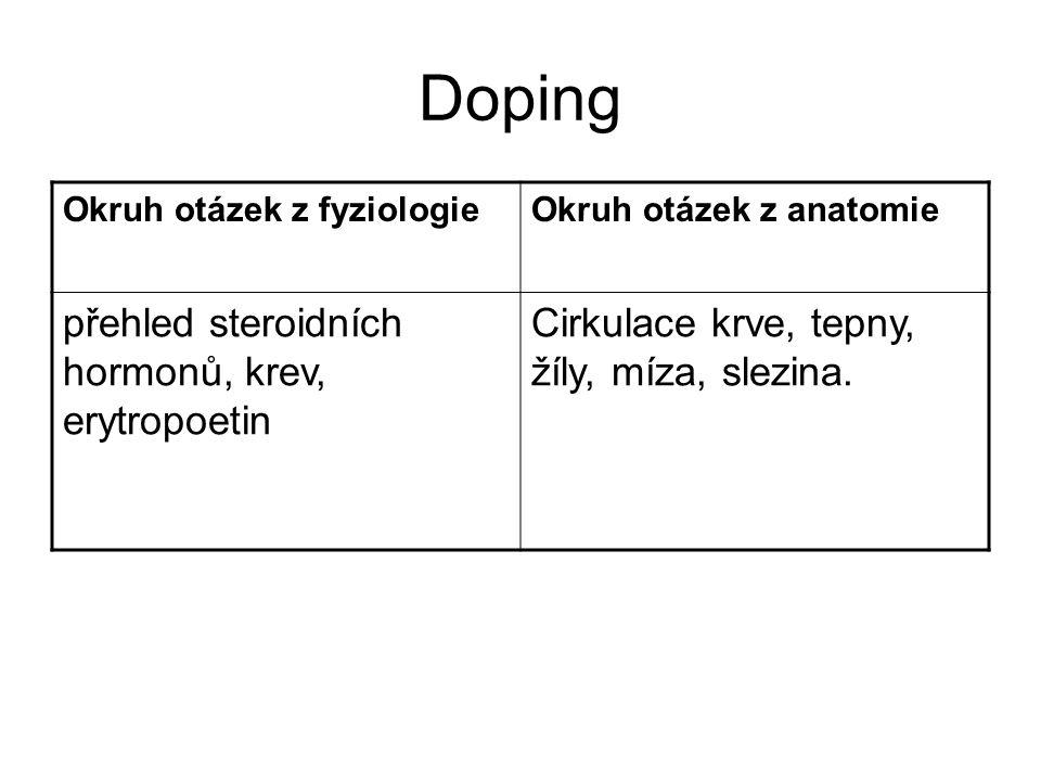 Doping Okruh otázek z fyziologieOkruh otázek z anatomie přehled steroidních hormonů, krev, erytropoetin Cirkulace krve, tepny, žíly, míza, slezina.