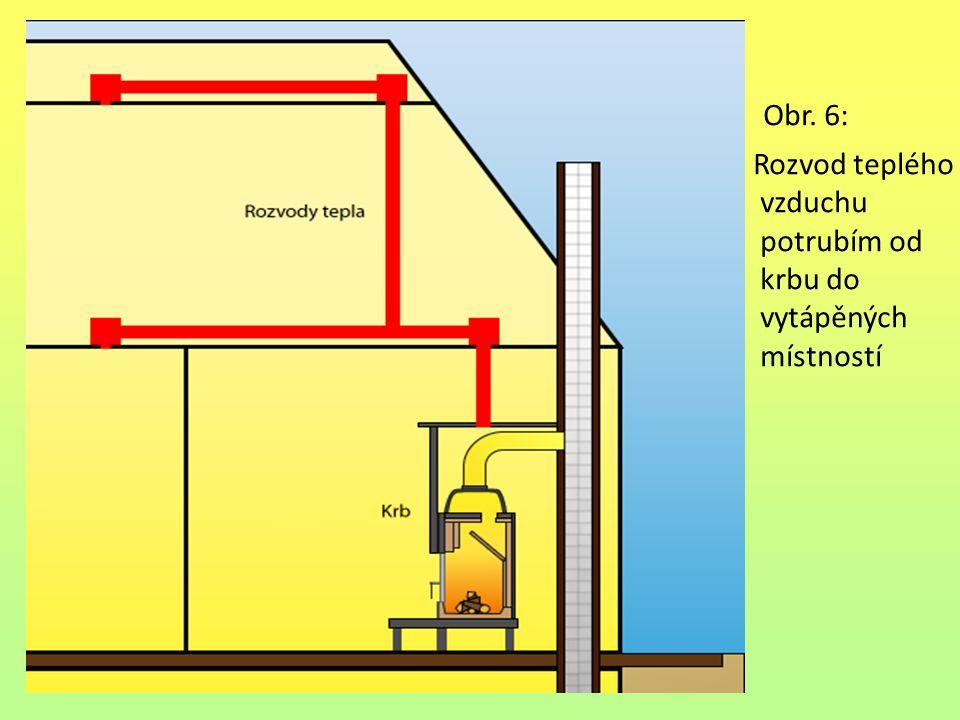 Obr. 6: Rozvod teplého vzduchu potrubím od krbu do vytápěných místností