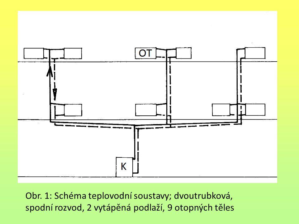 Obr. 1: Schéma teplovodní soustavy; dvoutrubková, spodní rozvod, 2 vytápěná podlaží, 9 otopných těles