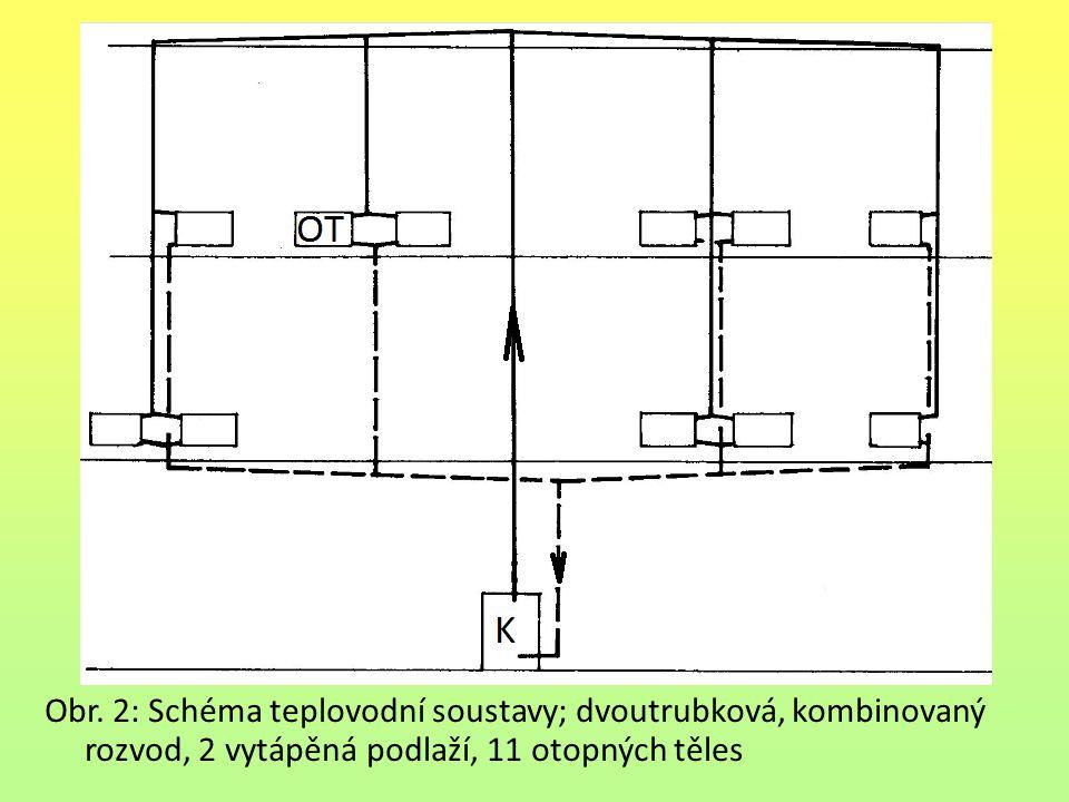 Obr. 2: Schéma teplovodní soustavy; dvoutrubková, kombinovaný rozvod, 2 vytápěná podlaží, 11 otopných těles