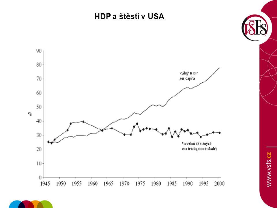 HDP a štěstí v USA