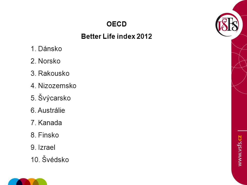 OECD Better Life index 2012 1. Dánsko 2. Norsko 3.