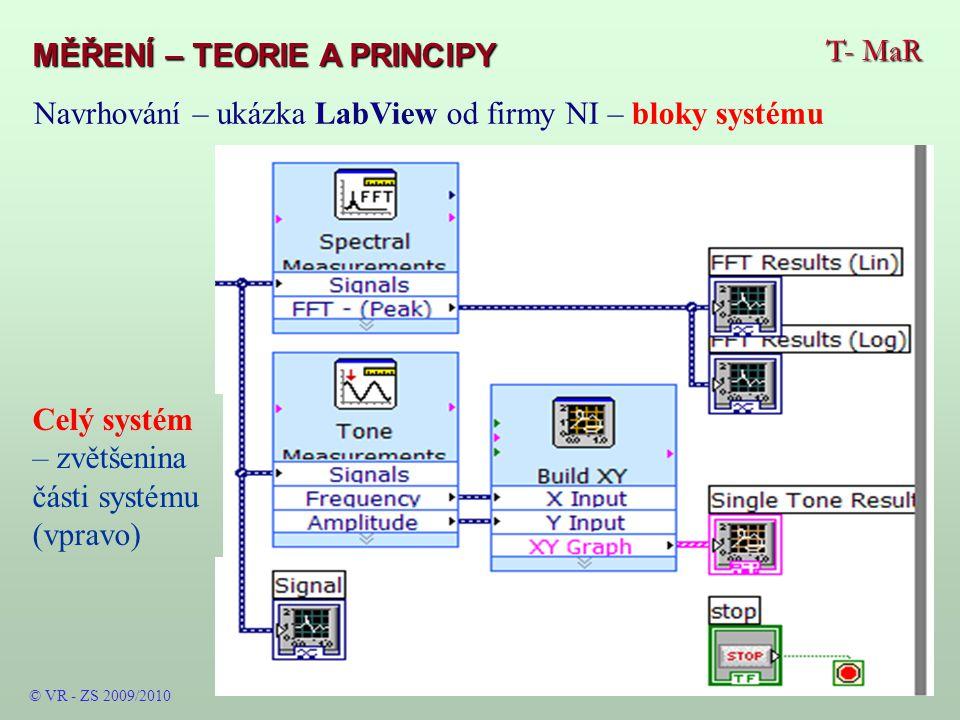 T- MaR MĚŘENÍ – TEORIE A PRINCIPY © VR - ZS 2009/2010 Navrhování – ukázka LabView od firmy NI – bloky systému Celý systém – zvětšenina části systému (vpravo)