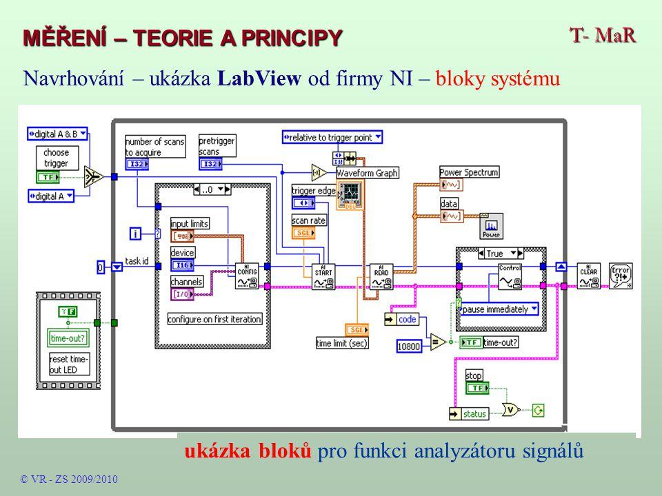 T- MaR MĚŘENÍ – TEORIE A PRINCIPY © VR - ZS 2009/2010 Navrhování – ukázka LabView od firmy NI – bloky systému ukázka bloků pro funkci analyzátoru signálů