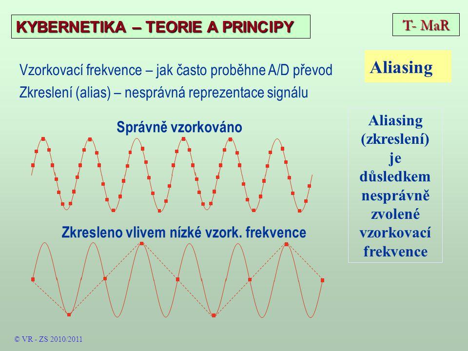 Aliasing (zkreslení) je důsledkem nesprávně zvolené vzorkovací frekvence Správně vzorkováno Zkresleno vlivem nízké vzork.