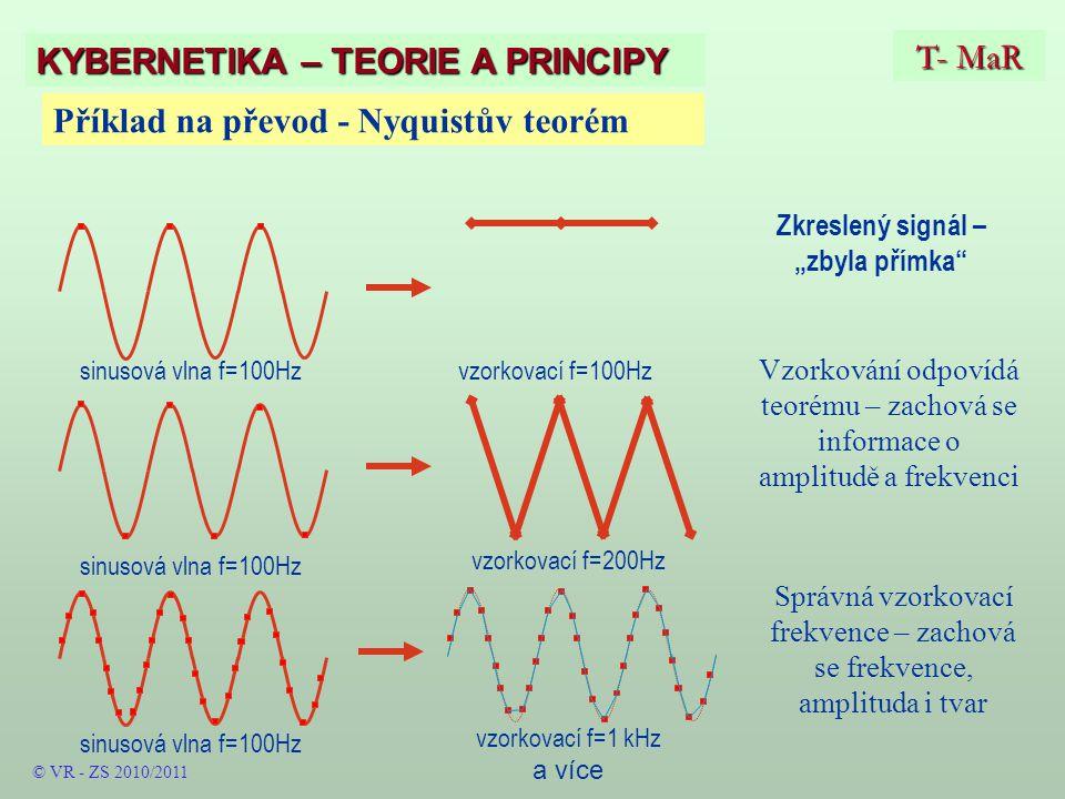 """Zkreslený signál – """"zbyla přímka Vzorkování odpovídá teorému – zachová se informace o amplitudě a frekvenci Správná vzorkovací frekvence – zachová se frekvence, amplituda i tvar sinusová vlna f=100Hz vzorkovací f=100Hz vzorkovací f=200Hz sinusová vlna f=100Hz Příklad na převod - Nyquistův teorém T- MaR KYBERNETIKA – TEORIE A PRINCIPY vzorkovací f=1 kHz a více © VR - ZS 2010/2011"""