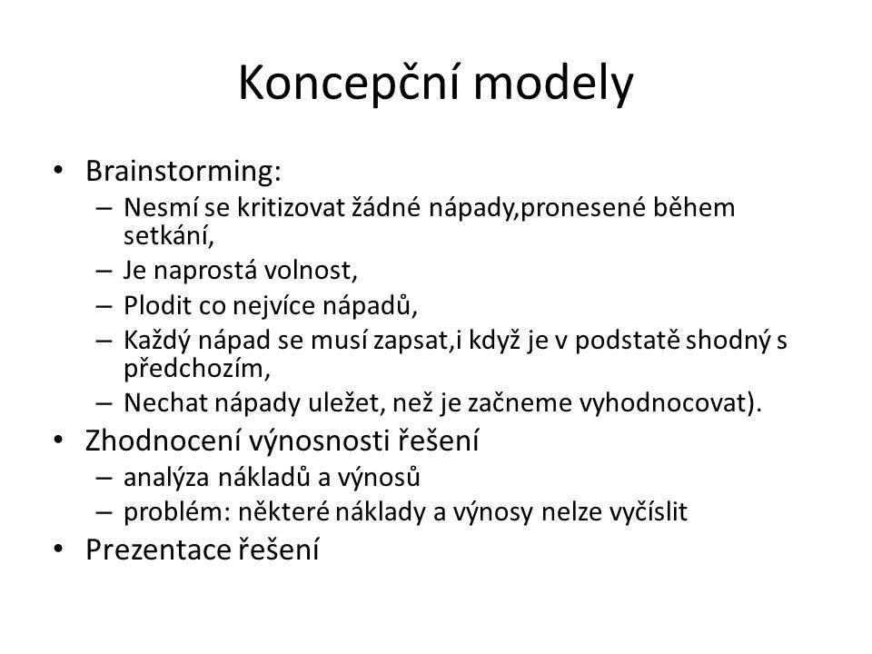 Koncepční modely Brainstorming: – Nesmí se kritizovat žádné nápady,pronesené během setkání, – Je naprostá volnost, – Plodit co nejvíce nápadů, – Každý