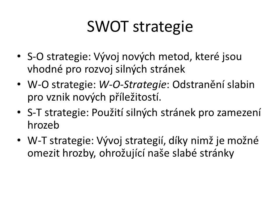 SWOT strategie S-O strategie: Vývoj nových metod, které jsou vhodné pro rozvoj silných stránek W-O strategie: W-O-Strategie: Odstranění slabin pro vzn