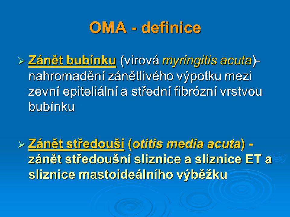 OMA - definice  Zánět bubínku (virová myringitis acuta)- nahromadění zánětlivého výpotku mezi zevní epiteliální a střední fibrózní vrstvou bubínku 