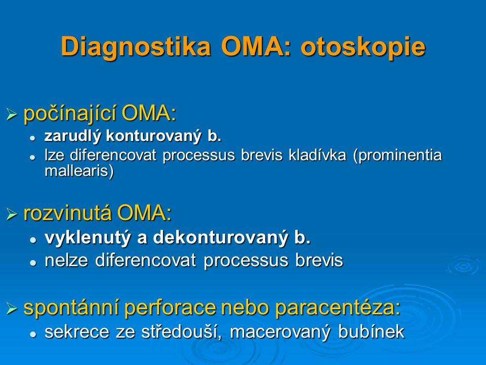 Diagnostika OMA: otoskopie  počínající OMA: zarudlý konturovaný b. zarudlý konturovaný b. lze diferencovat processus brevis kladívka (prominentia mal