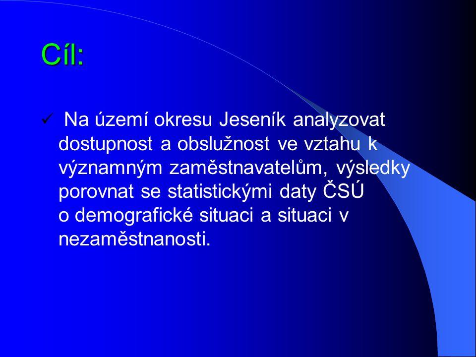 Cíl: Na území okresu Jeseník analyzovat dostupnost a obslužnost ve vztahu k významným zaměstnavatelům, výsledky porovnat se statistickými daty ČSÚ o d