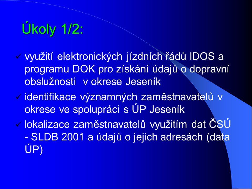 Úkoly 1/2: využití elektronických jízdních řádů IDOS a programu DOK pro získání údajů o dopravní obslužnosti v okrese Jeseník identifikace významných