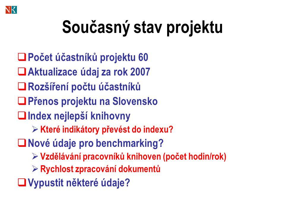 Současný stav projektu  Počet účastníků projektu 60  Aktualizace údaj za rok 2007  Rozšíření počtu účastníků  Přenos projektu na Slovensko  Index nejlepší knihovny  Které indikátory převést do indexu.