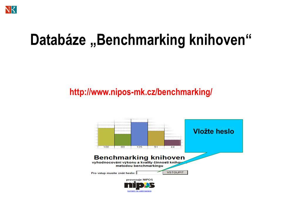 """Databáze """"Benchmarking knihoven http://www.nipos-mk.cz/benchmarking/"""